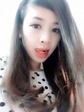 Hanoi Escorts Julia