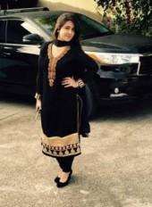 Vip Girls Kuwait Sanjayescort